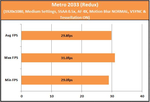 Metro 2033 A10-7850K