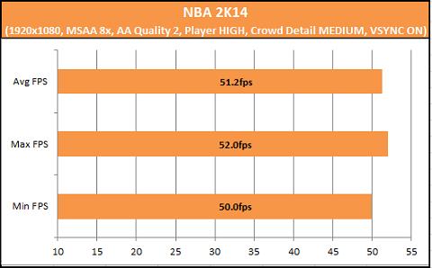 NBA 2K14 A10-7850k