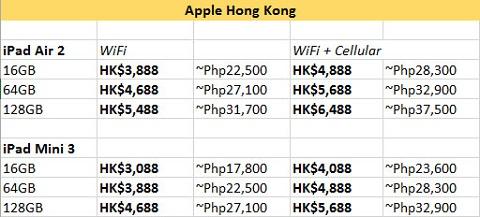 Apple iPad 2 price in Dubai, UAE, compare, prices