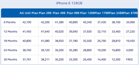 globe-iphone6-128gb