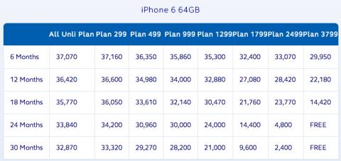 globe-iphone6-64gb