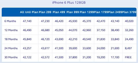 globe-iphone6plus-128gb