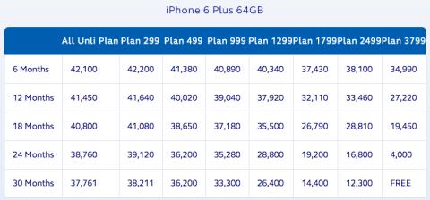 globe-iphone6plus-64gb