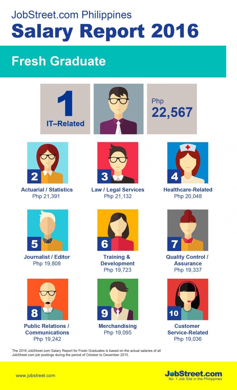 FG-Infographic