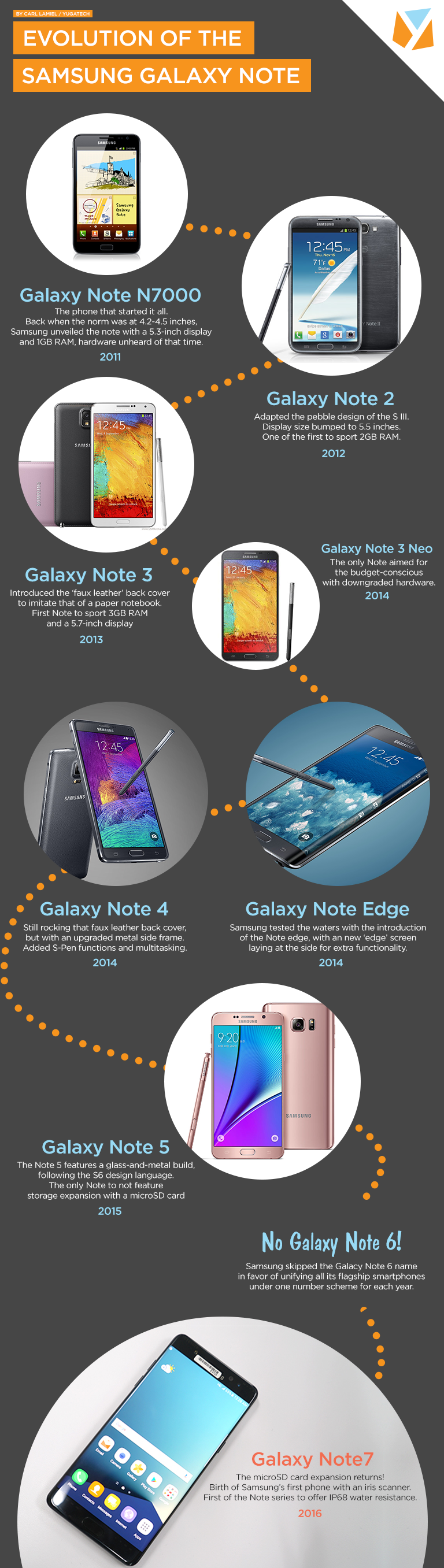 galaxynote-infographic